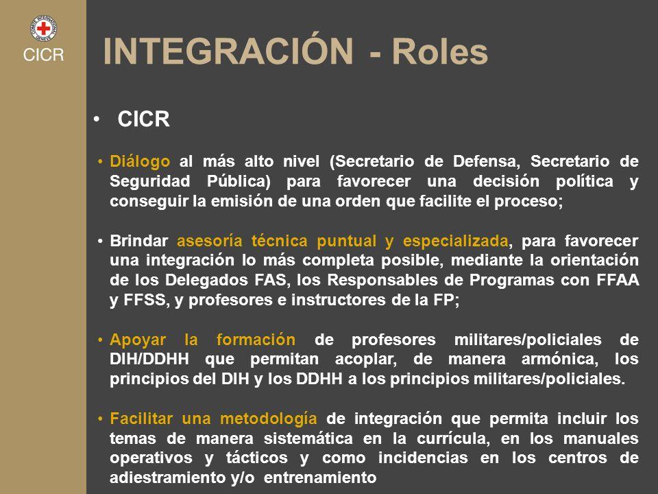 INTEGRACIÓN - Roles CICR