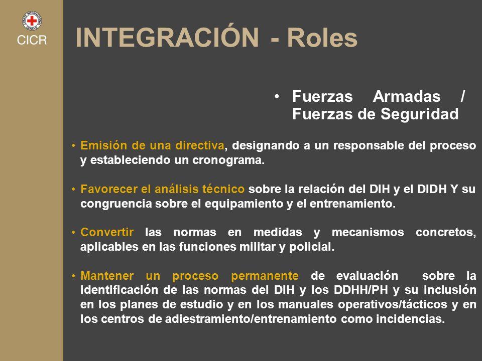 INTEGRACIÓN - Roles Fuerzas Armadas / Fuerzas de Seguridad