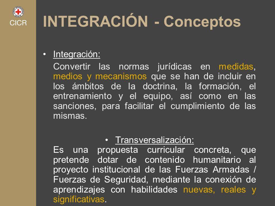 INTEGRACIÓN - Conceptos