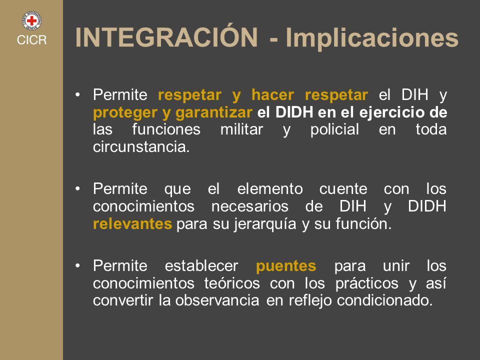 INTEGRACIÓN - Implicaciones