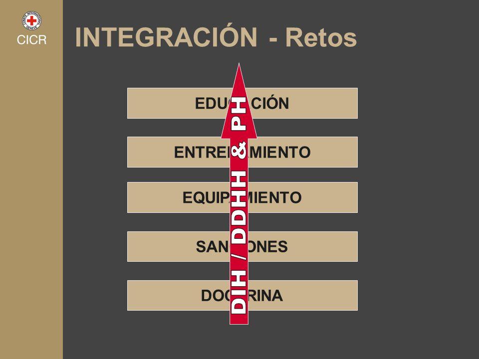 INTEGRACIÓN - Retos DIH / DDHH & PH EDUCACIÓN ENTRENAMIENTO