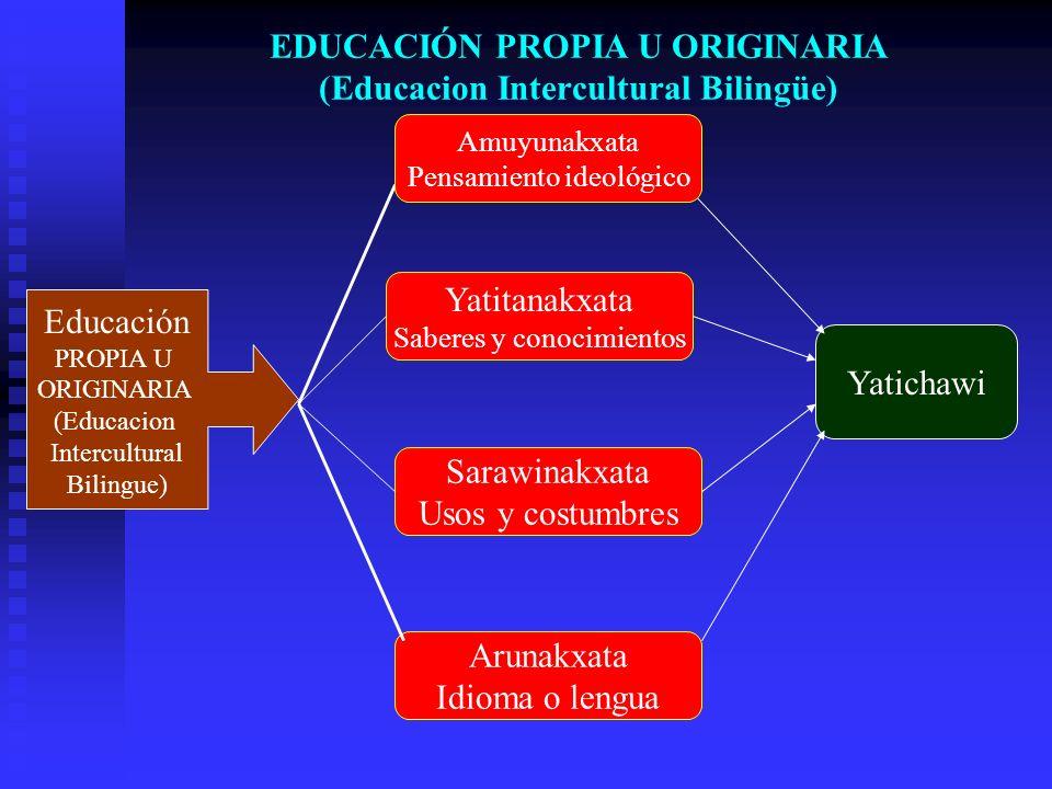 EDUCACIÓN PROPIA U ORIGINARIA (Educacion Intercultural Bilingüe)