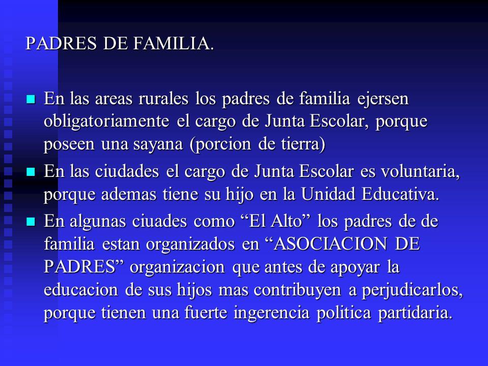 PADRES DE FAMILIA.