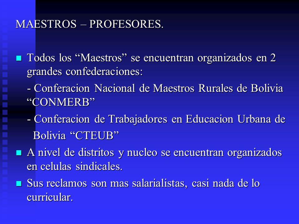 MAESTROS – PROFESORES. Todos los Maestros se encuentran organizados en 2 grandes confederaciones: