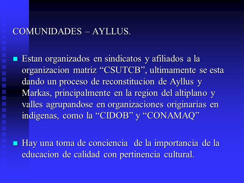 COMUNIDADES – AYLLUS.