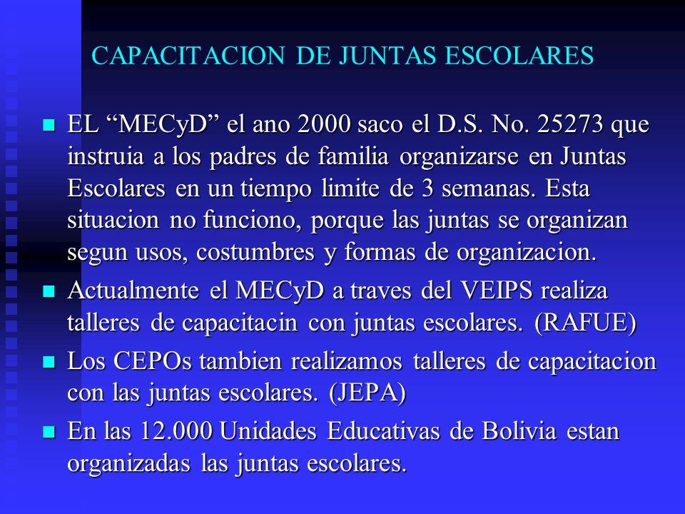 CAPACITACION DE JUNTAS ESCOLARES