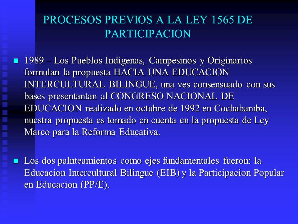 PROCESOS PREVIOS A LA LEY 1565 DE PARTICIPACION