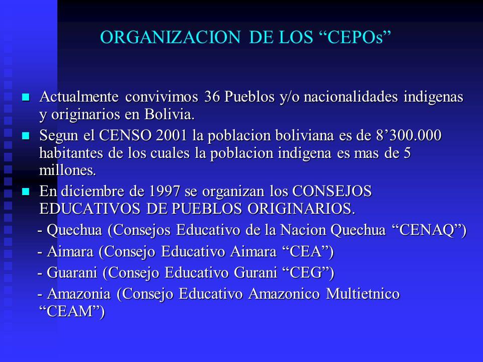 ORGANIZACION DE LOS CEPOs