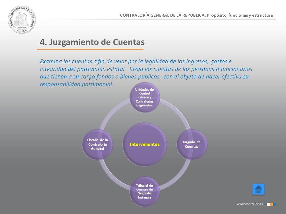 4. Juzgamiento de Cuentas