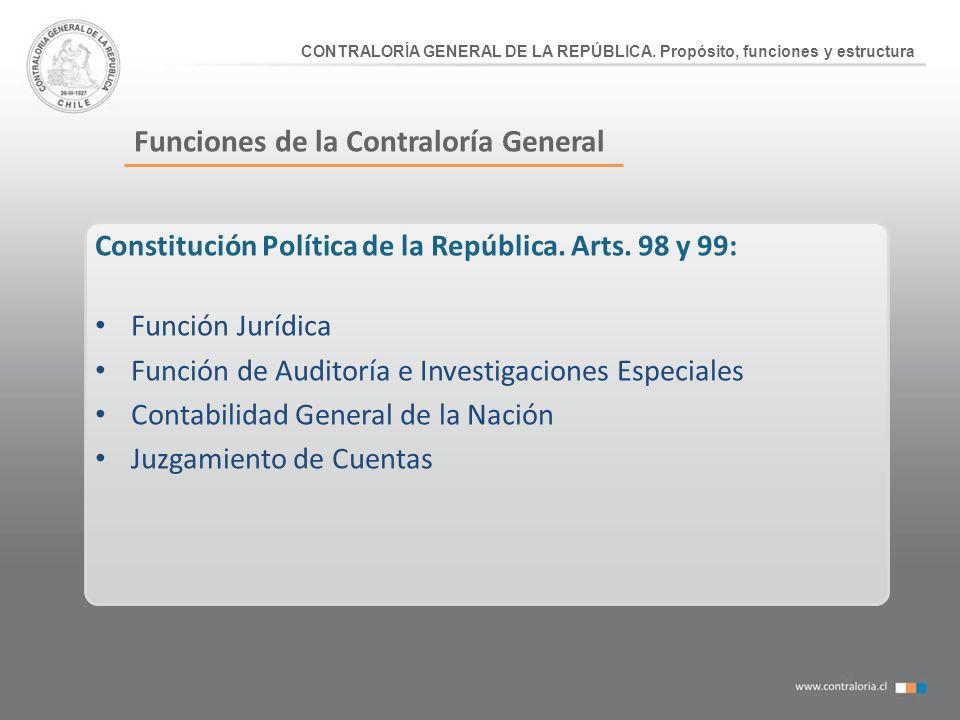 Funciones de la Contraloría General
