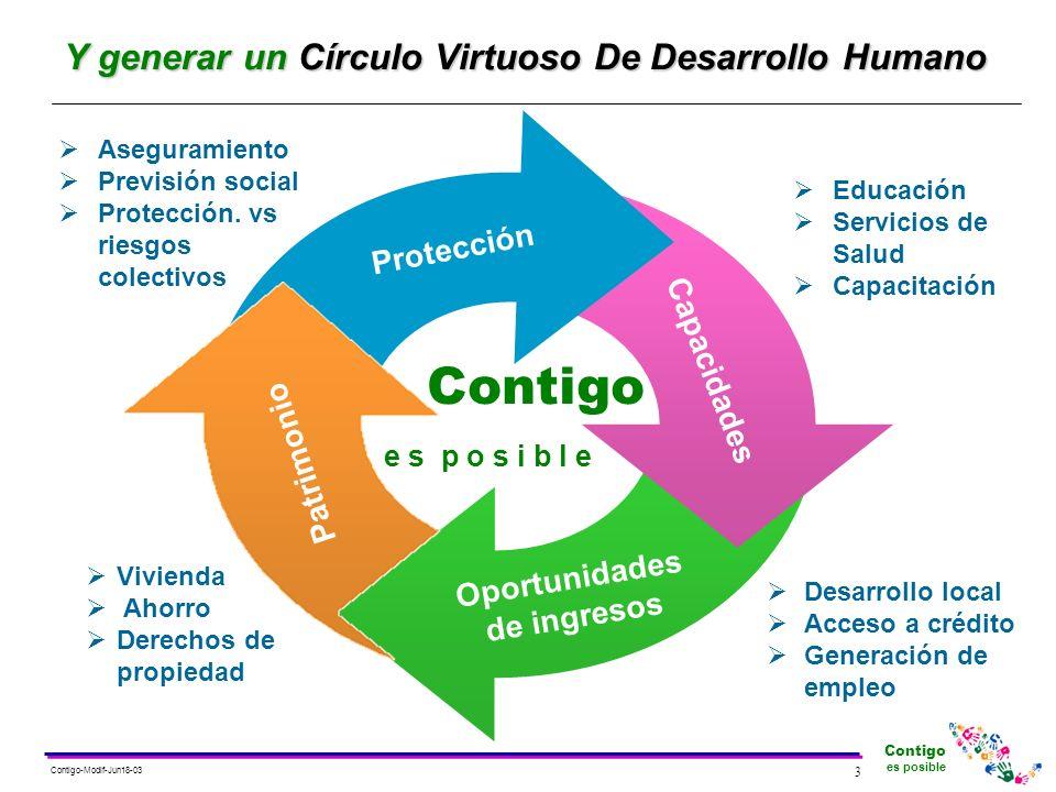 Y generar un Círculo Virtuoso De Desarrollo Humano