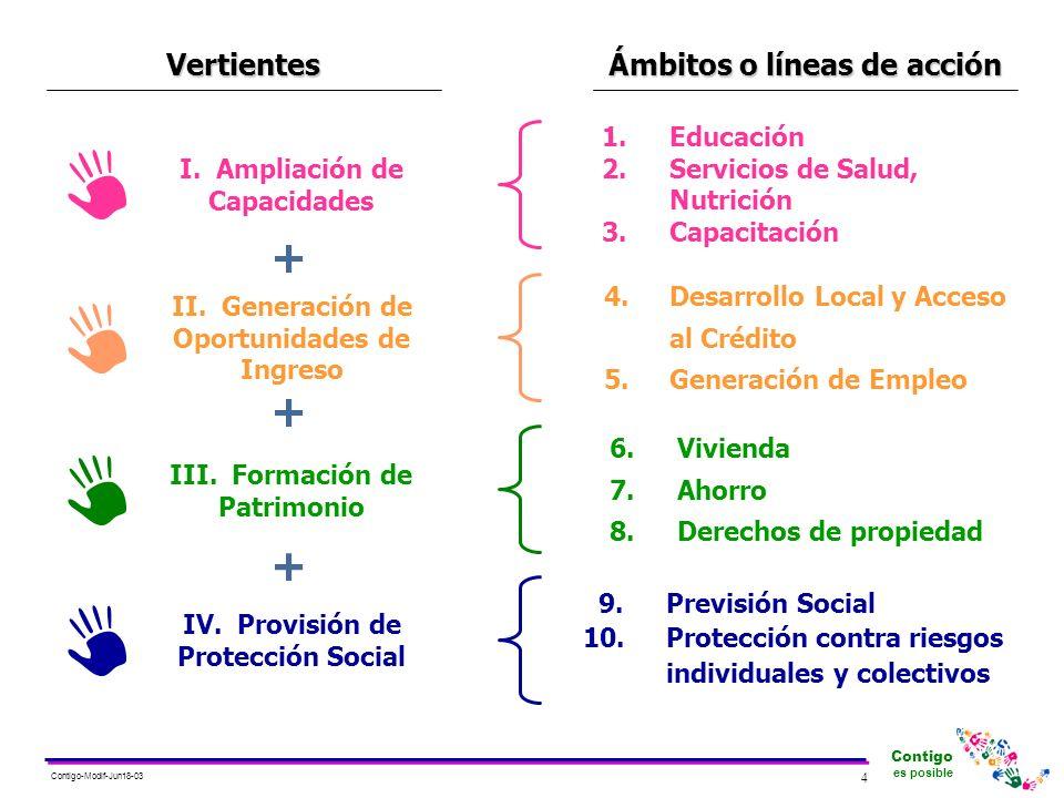 + Vertientes Ámbitos o líneas de acción 1. Educación