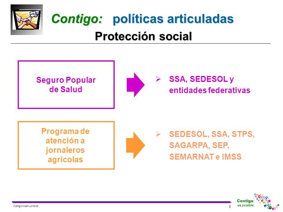 Seguro Popular de Salud Programa de atención a jornaleros agrícolas