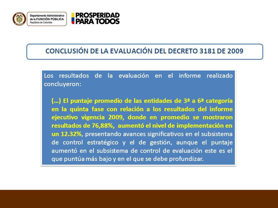 CONCLUSIÓN DE LA EVALUACIÓN DEL DECRETO 3181 DE 2009