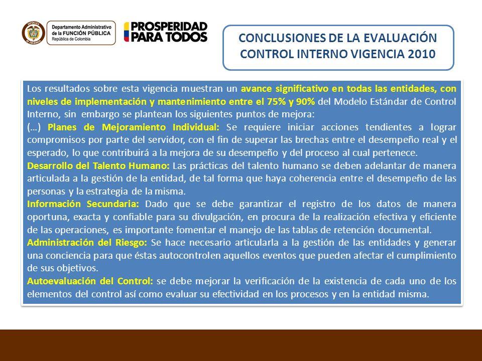 CONCLUSIONES DE LA EVALUACIÓN CONTROL INTERNO VIGENCIA 2010