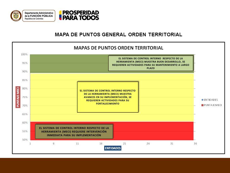 MAPA DE PUNTOS GENERAL ORDEN TERRITORIAL