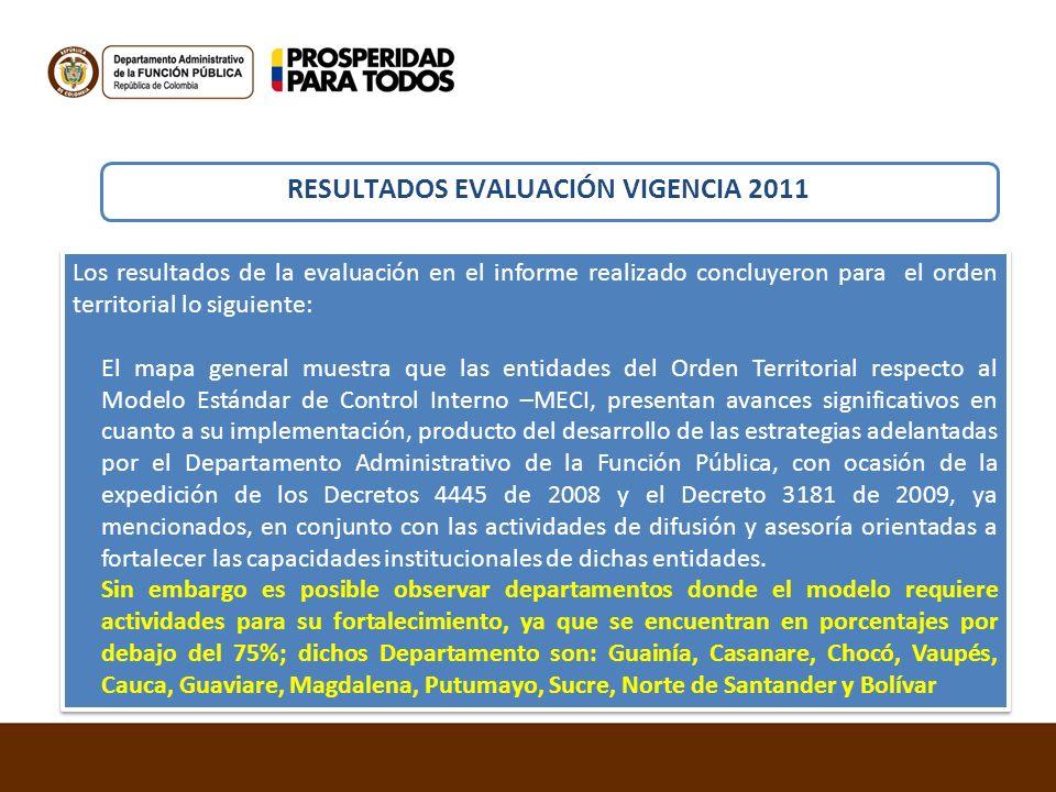 RESULTADOS EVALUACIÓN VIGENCIA 2011