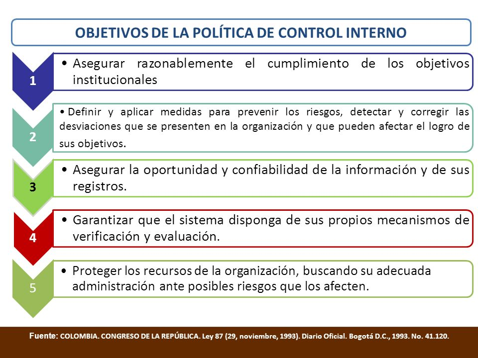 OBJETIVOS DE LA POLÍTICA DE CONTROL INTERNO