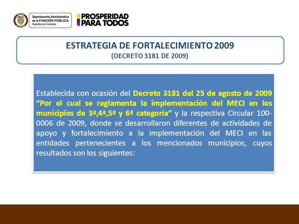 ESTRATEGIA DE FORTALECIMIENTO 2009