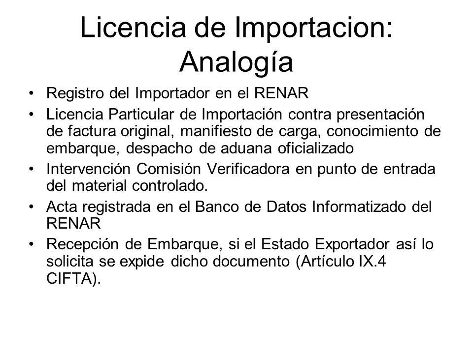 Licencia de Importacion: Analogía