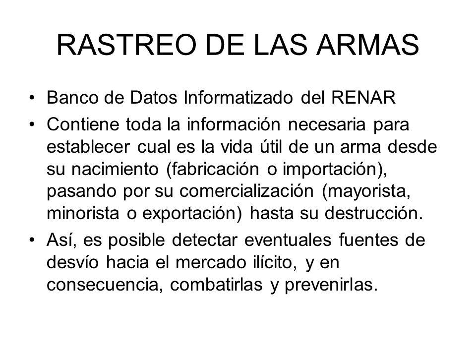 RASTREO DE LAS ARMAS Banco de Datos Informatizado del RENAR