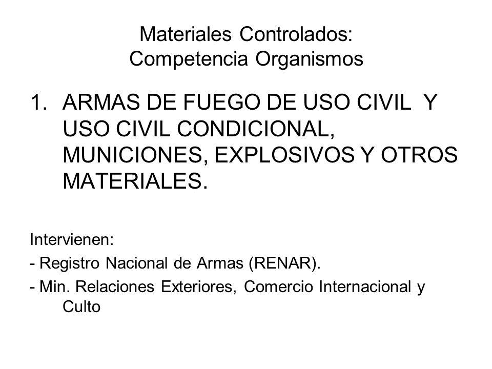 Materiales Controlados: Competencia Organismos