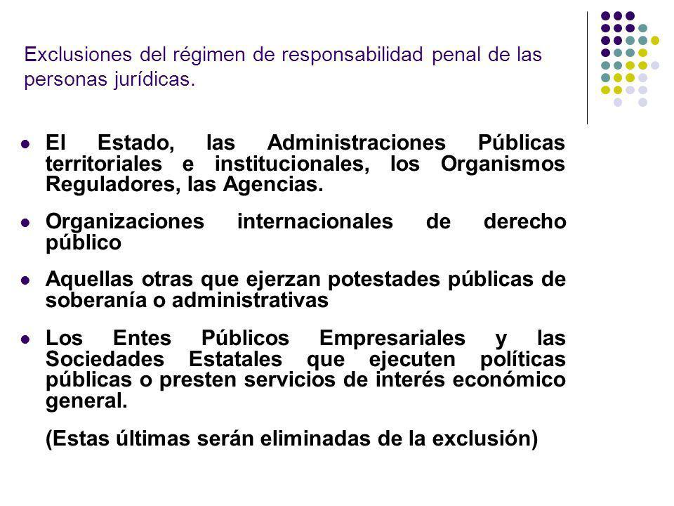 Organizaciones internacionales de derecho público