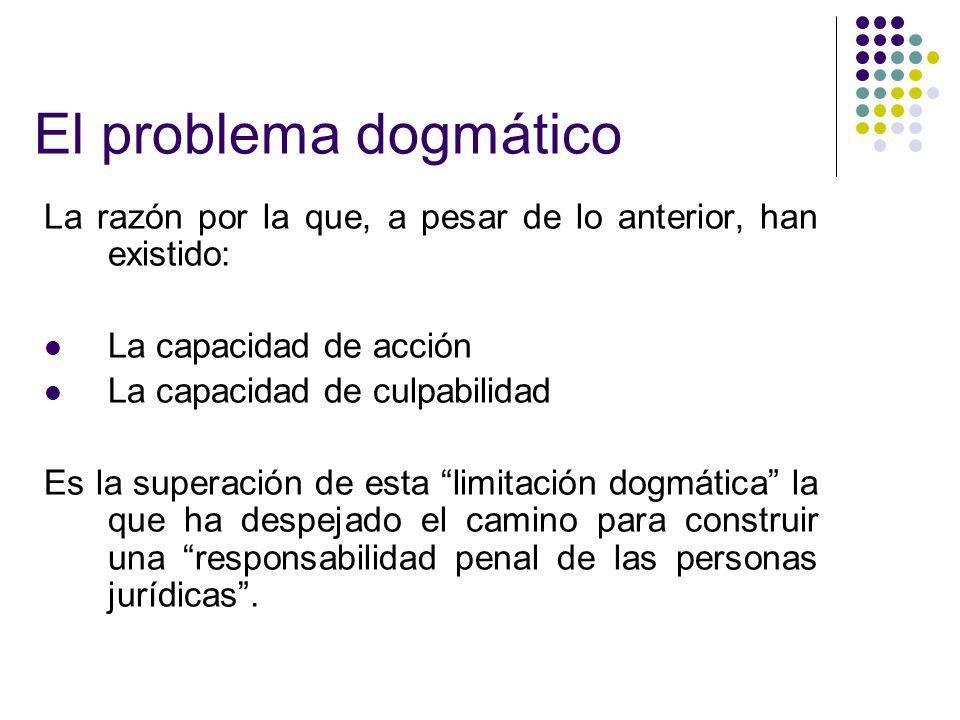 El problema dogmáticoLa razón por la que, a pesar de lo anterior, han existido: La capacidad de acción.