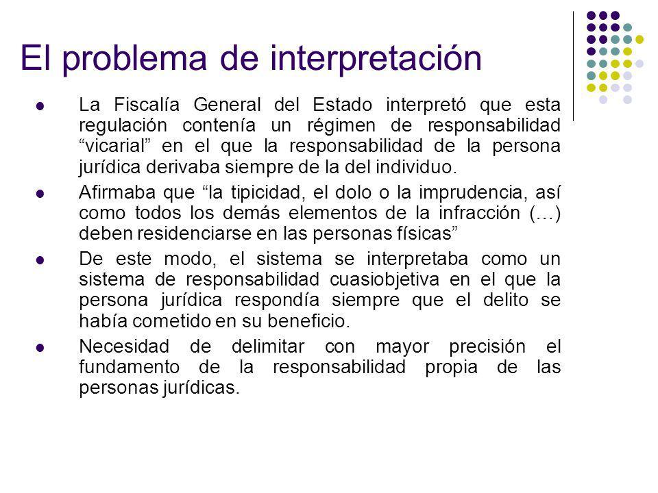 El problema de interpretación