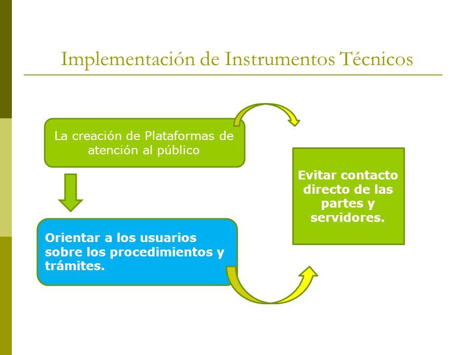 Implementación de Instrumentos Técnicos