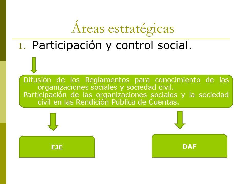 Áreas estratégicas Participación y control social.