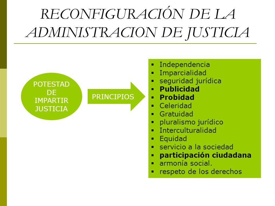 RECONFIGURACIÓN DE LA ADMINISTRACION DE JUSTICIA