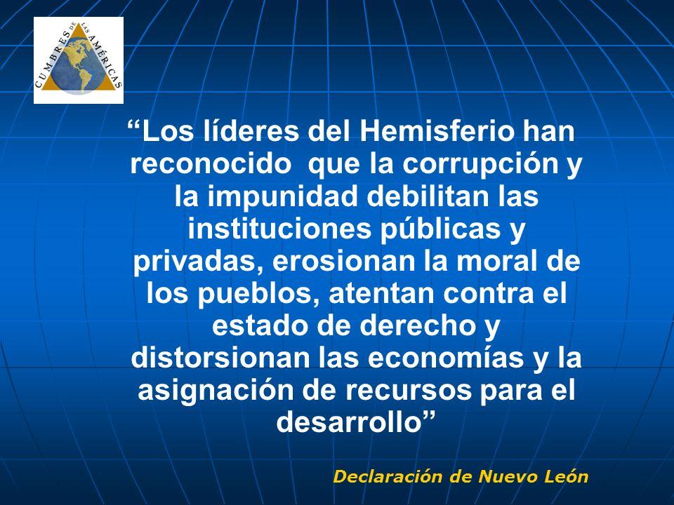 Los líderes del Hemisferio han reconocido que la corrupción y la impunidad debilitan las instituciones públicas y privadas, erosionan la moral de los pueblos, atentan contra el estado de derecho y distorsionan las economías y la asignación de recursos para el desarrollo