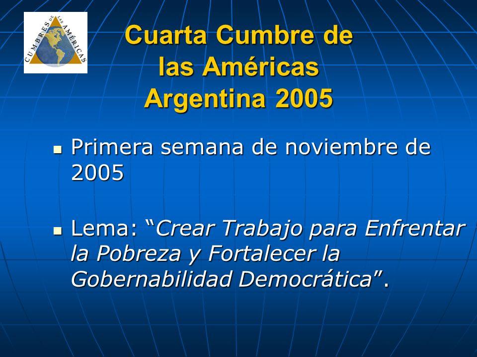 Cuarta Cumbre de las Américas Argentina 2005
