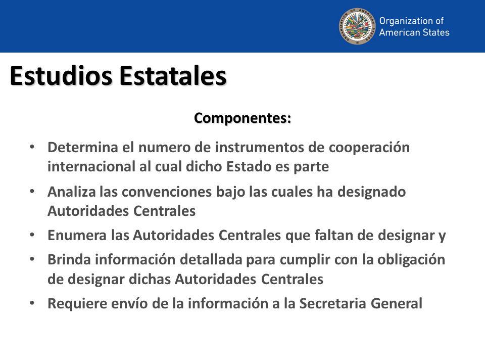 Estudios Estatales Componentes: