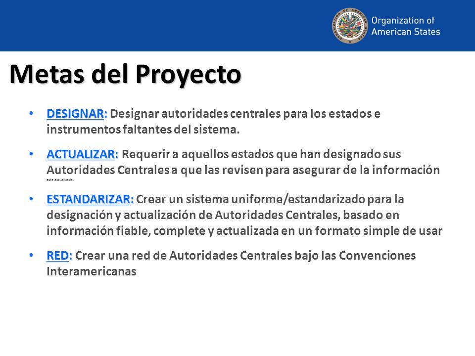 Metas del ProyectoDESIGNAR: Designar autoridades centrales para los estados e instrumentos faltantes del sistema.