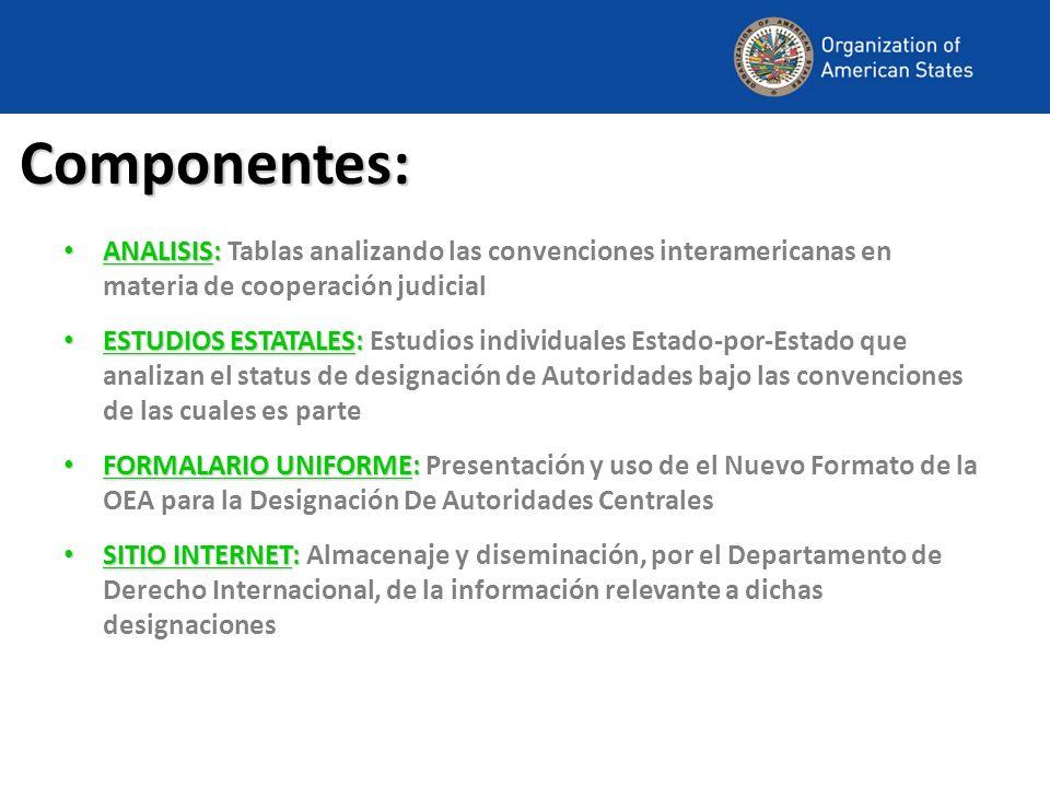 Componentes:ANALISIS: Tablas analizando las convenciones interamericanas en materia de cooperación judicial.