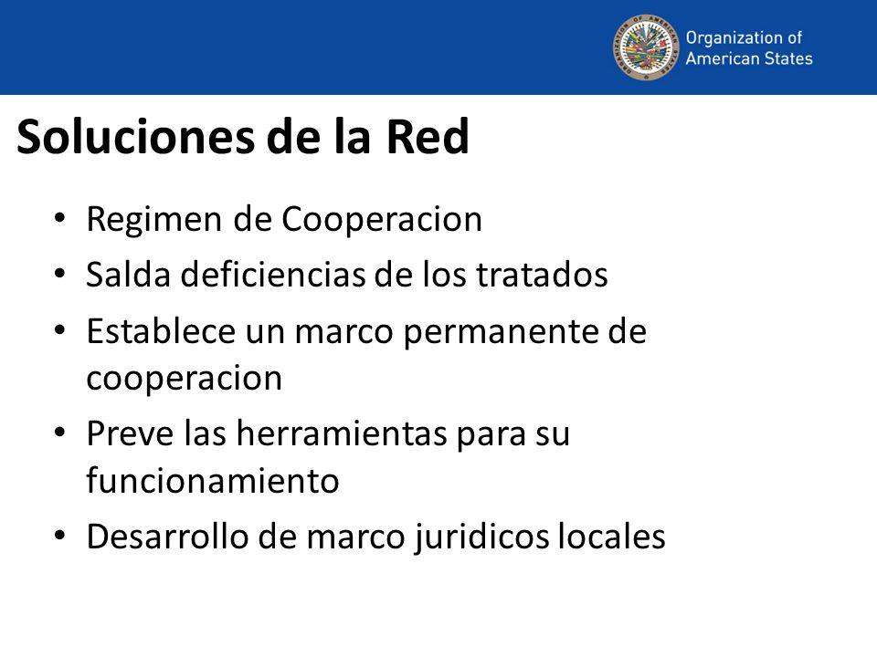 Soluciones de la Red Regimen de Cooperacion