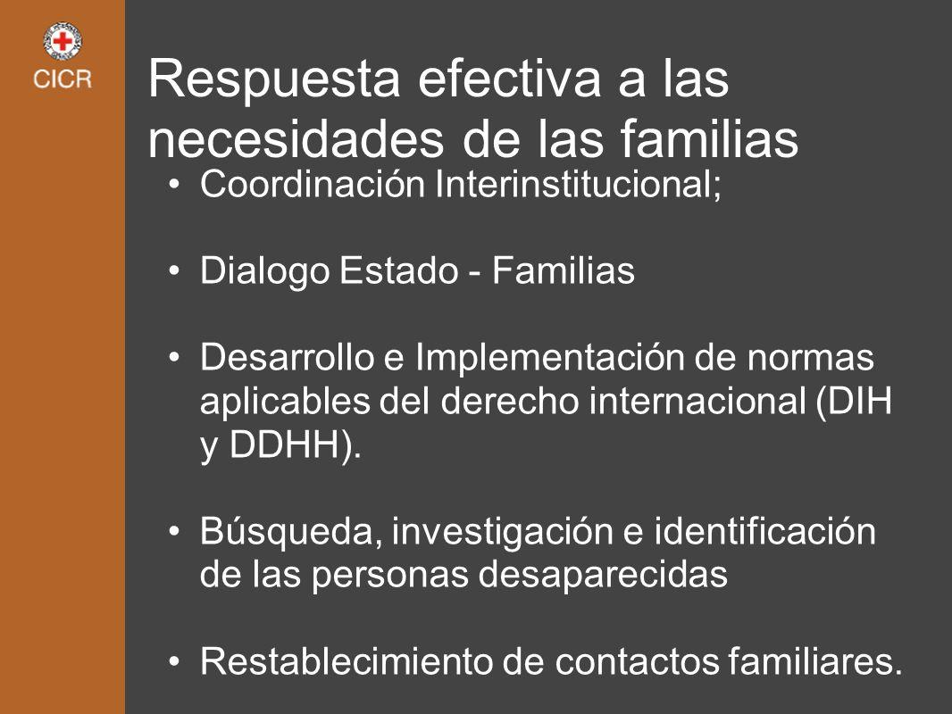 Respuesta efectiva a las necesidades de las familias