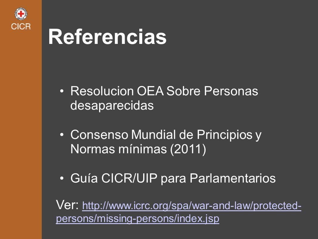 Referencias Resolucion OEA Sobre Personas desaparecidas