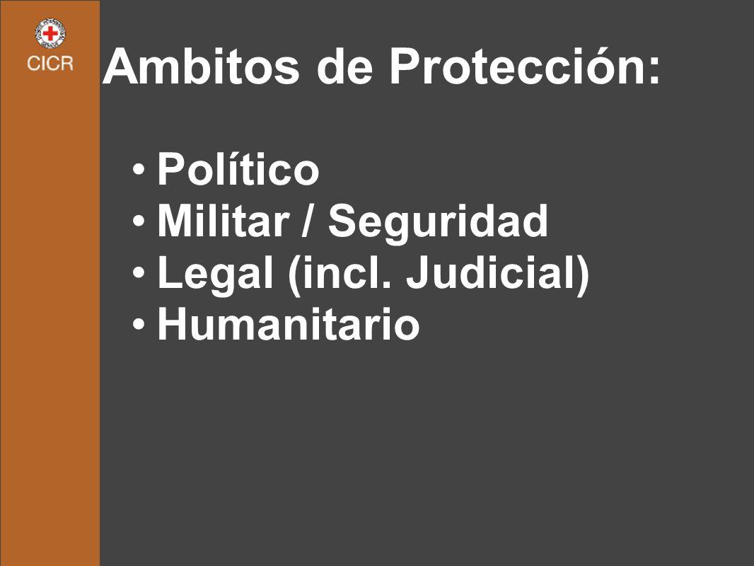 Ambitos de Protección: