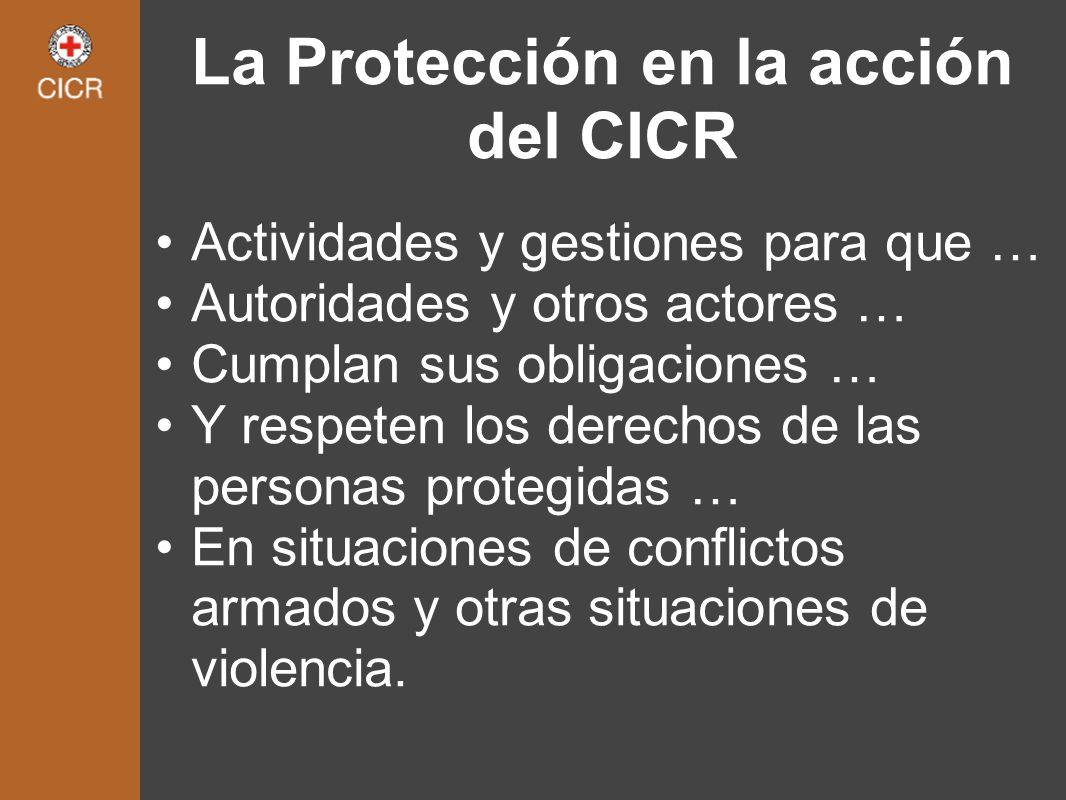 La Protección en la acción del CICR