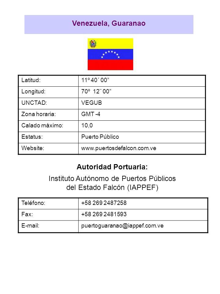 Instituto Autónomo de Puertos Públicos del Estado Falcón (IAPPEF)