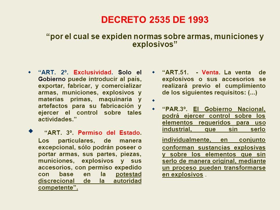 DECRETO 2535 DE 1993 por el cual se expiden normas sobre armas, municiones y explosivos
