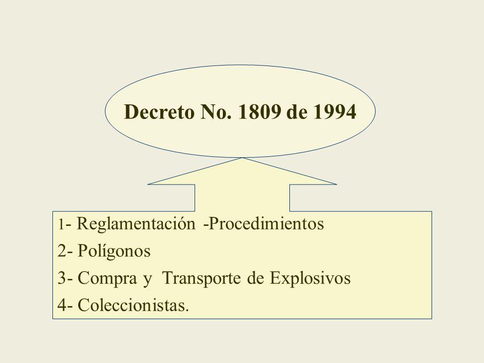 Decreto No. 1809 de 1994 2- Polígonos