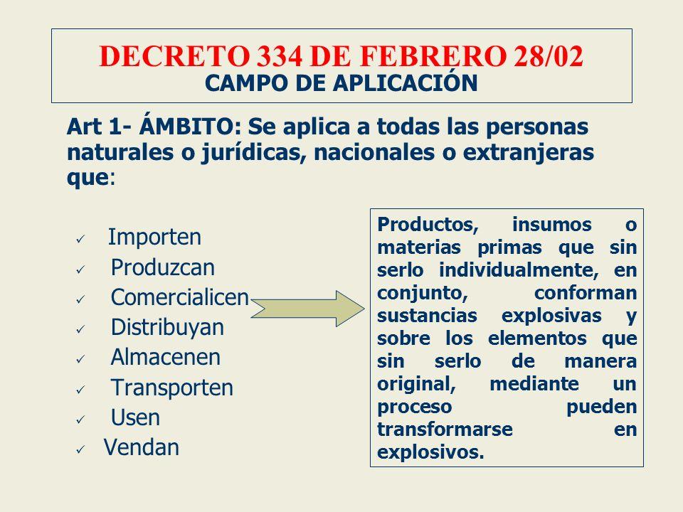 DECRETO 334 DE FEBRERO 28/02 CAMPO DE APLICACIÓN