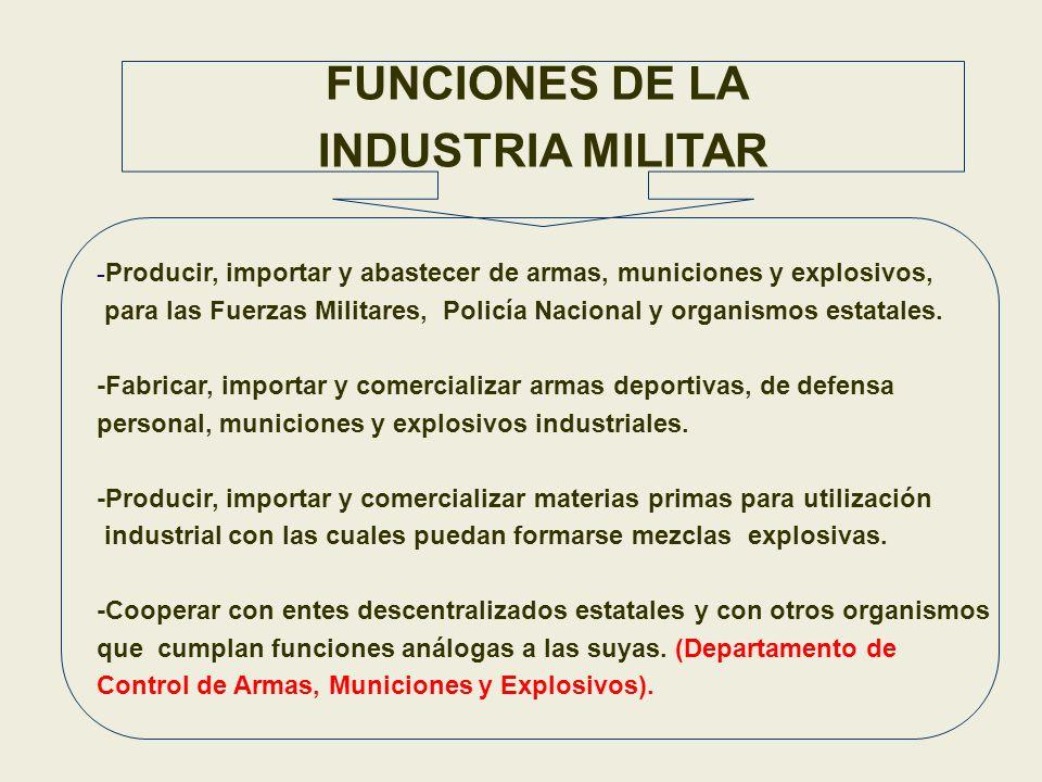 FUNCIONES DE LA INDUSTRIA MILITAR