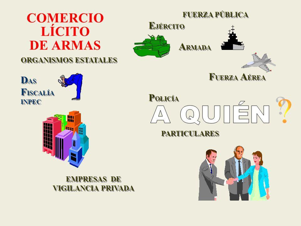 COMERCIO LÍCITO DE ARMAS