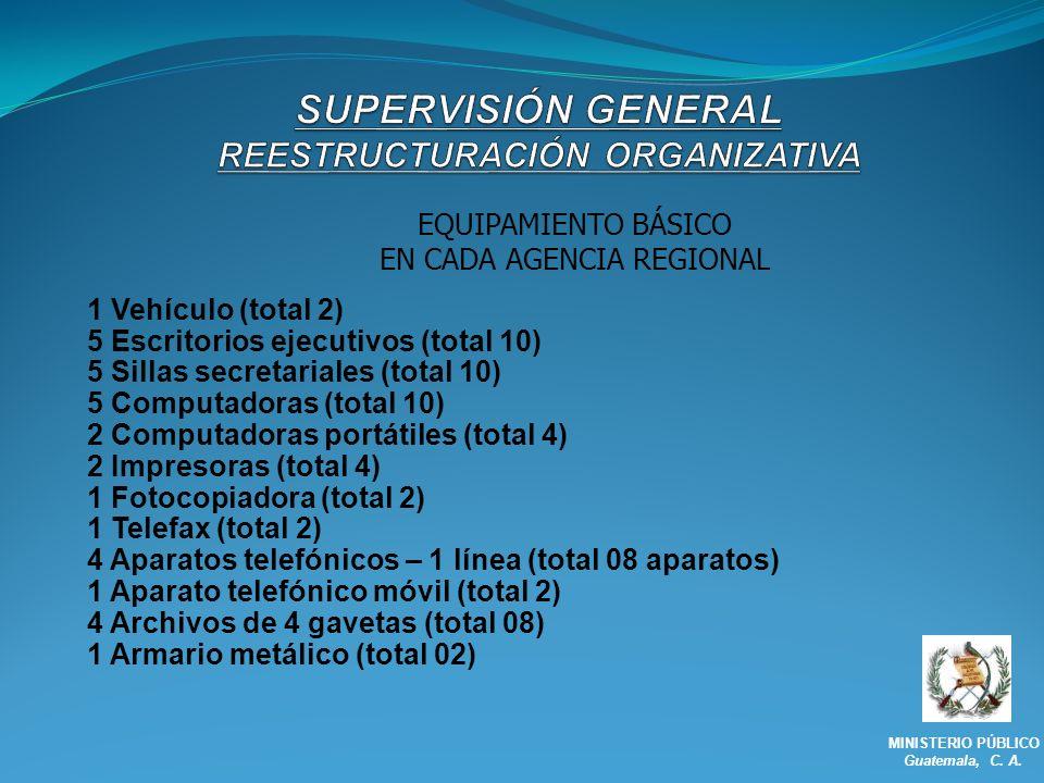 SUPERVISIÓN GENERAL REESTRUCTURACIÓN ORGANIZATIVA
