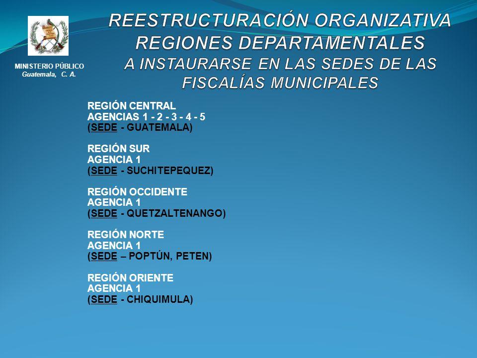 REESTRUCTURACIÓN ORGANIZATIVA REGIONES DEPARTAMENTALES A INSTAURARSE EN LAS SEDES DE LAS FISCALÍAS MUNICIPALES